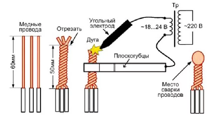 Контактное соединение проводов.