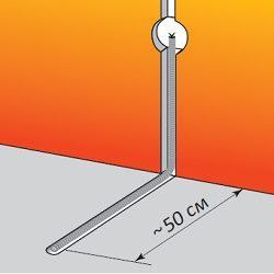 Монтаж и подключение системы теплый пол