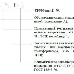 Устройства комплектные распределительные типа К-59