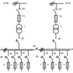 Выбор электрической схемы трансформаторной подстанции