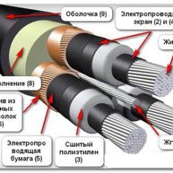 Применение кабеля с изоляцией из сшитого полиэтилена