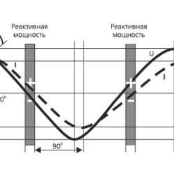 Теория компенсации реактивной мощности. Применение УКРМ