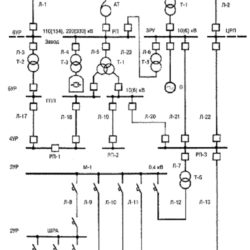 Уровни и группы системы электроснабжения