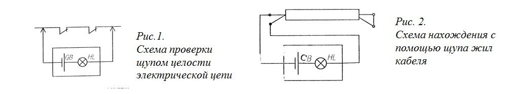 Методика проведение проверки электрических соединений