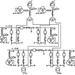 Проектирование электрических схем распредустройств