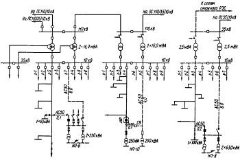 Общие принципы построения сетей 6 - 110 (150) кВ