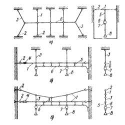 Монтаж проводов и кабелей на тросах, общие правила