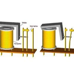Наладка и настройка контактов электромагнитного реле